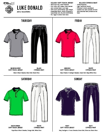 Check out my 2012 Masters outfits